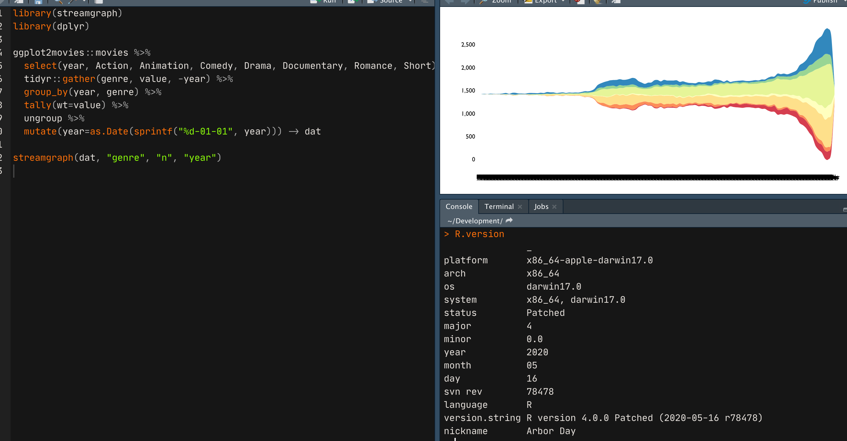 {streamgraph} working on R 4.0